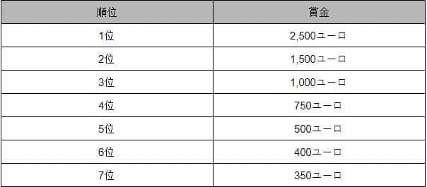 【6月1日まで】総額賞金28,000ユーロ!ビットカジノの「Take the Bank」キャンペーン開催中 element - CasinoTop