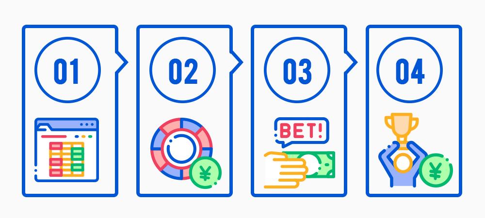 スポーツベッティングの流れ- CasinoTop