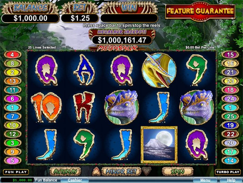 Megasaur Slot Images - CasinoTop