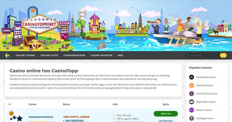 CasinoTopp Sverige Screenshot