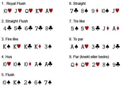 Ulike pokerhender