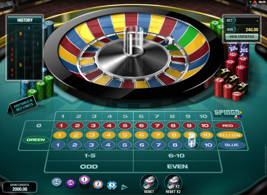 Spingo Images - CasinoTopp
