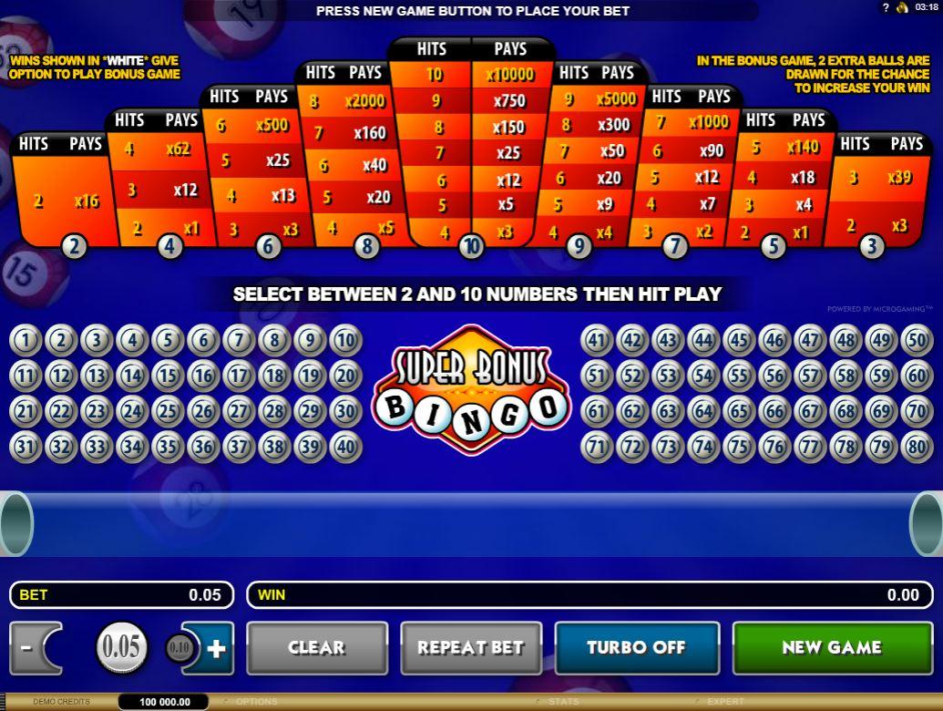 Super Bonus Bingo Slot Images - CasinoTopp