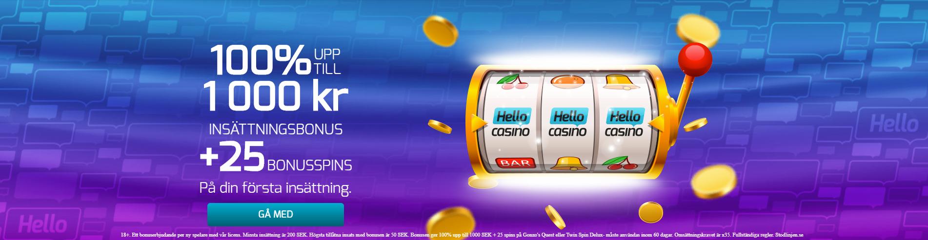 Hello Casino Content Images - Sweden CasinoTop 01