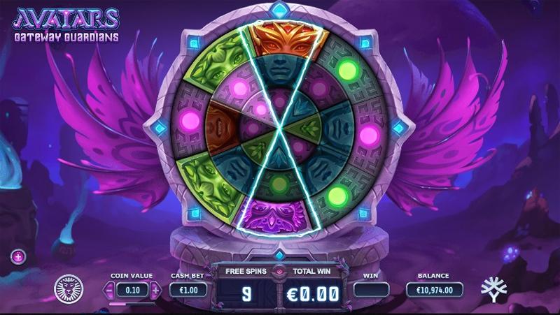 Avatars Gateway Guardians – Yggdrasil - CasinoTopp
