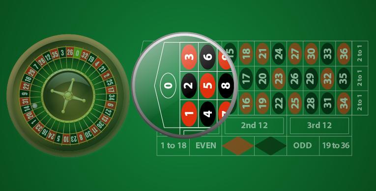 3D Roulette Rules
