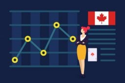 Canadian Gambling Market Trends