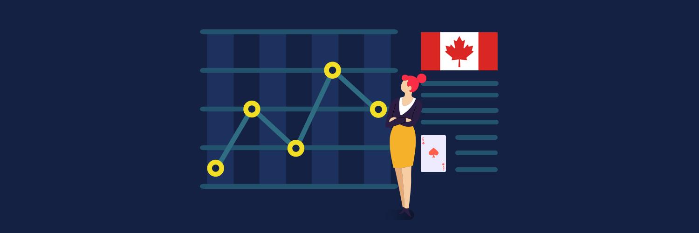 Canadian Gambling Market Trends