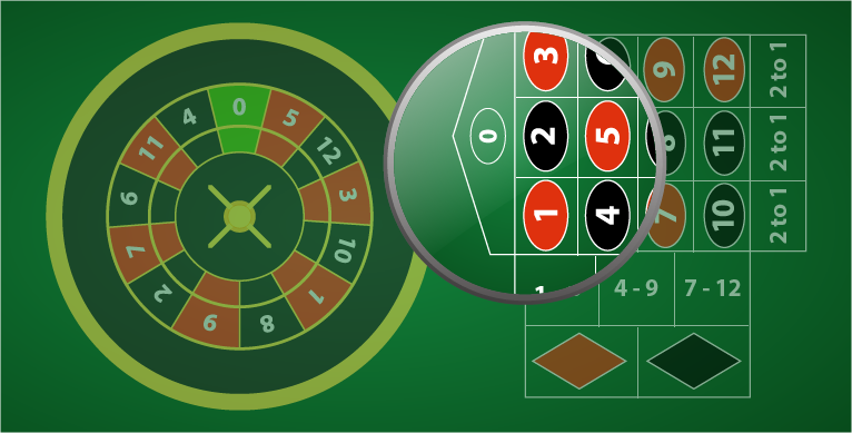 Rules for Mini Roulette