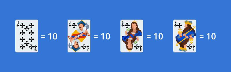 Understanding Card Values - 1