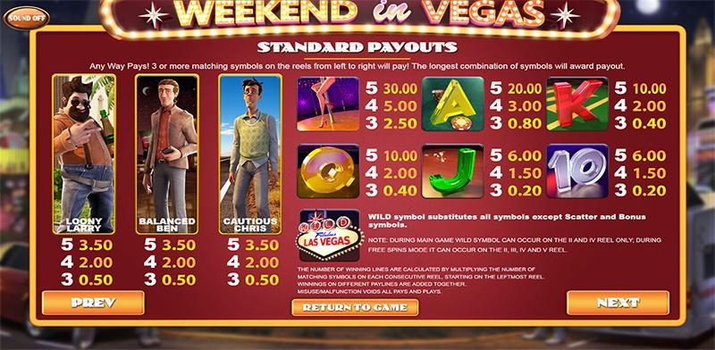 Weekend in Vegas Slot Image Inner - CasinoTop