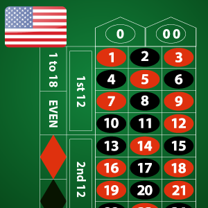What is American Roulette