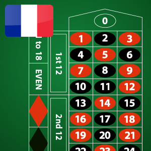 What is French Roulette